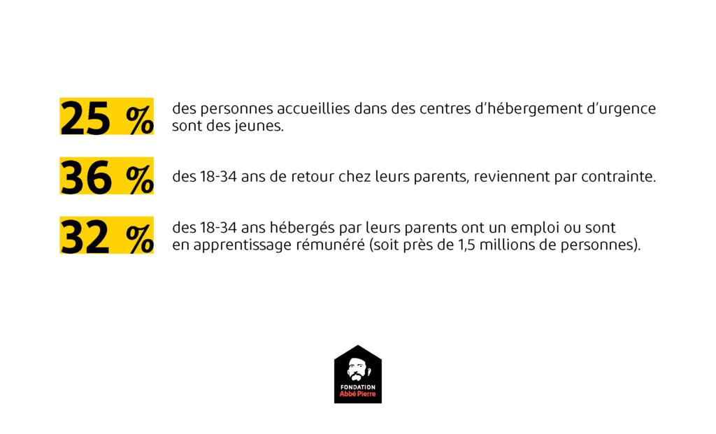 infographies mal-logement des jeunes_Page_6