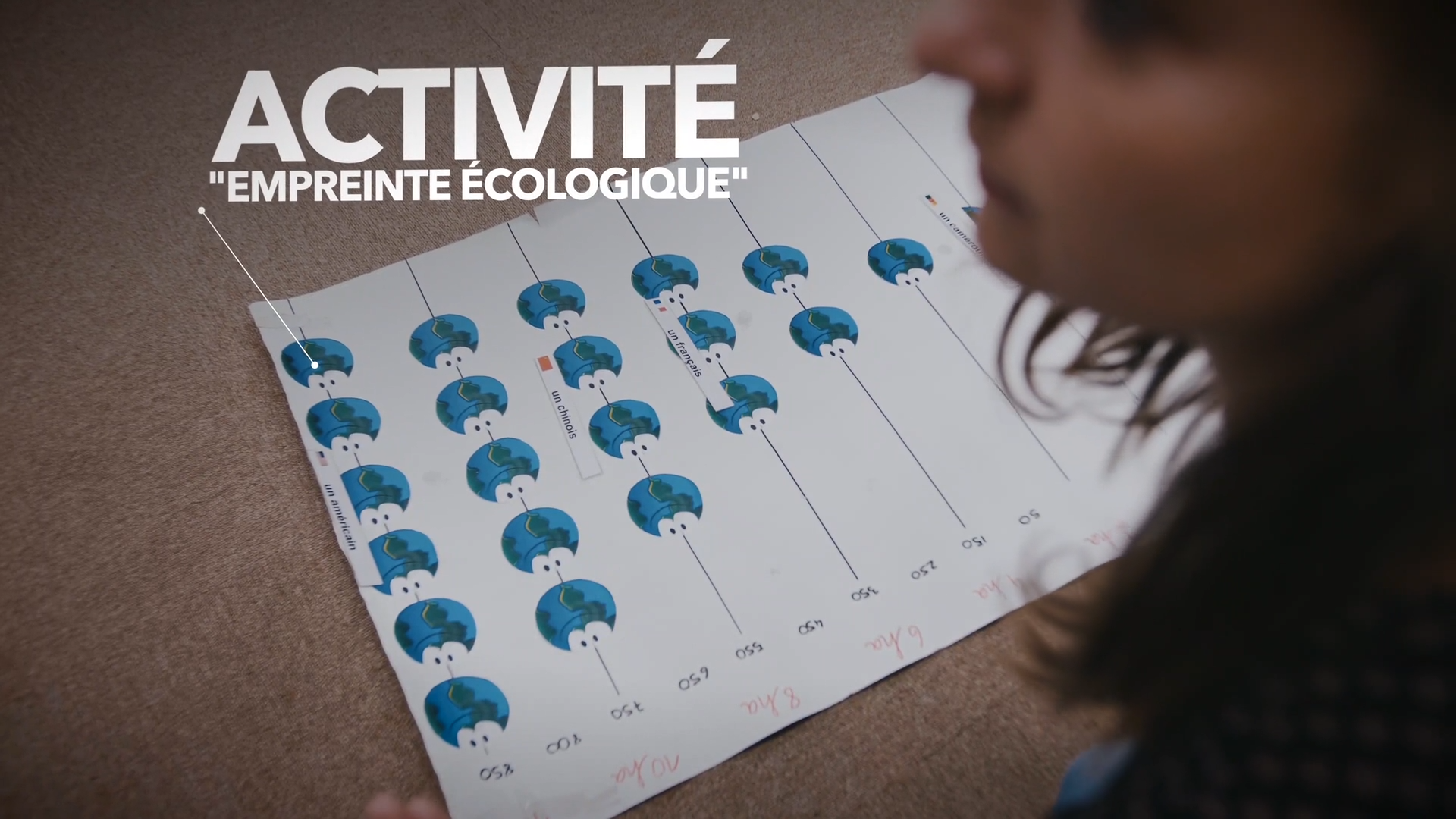 Activite_empreinte_ecologique